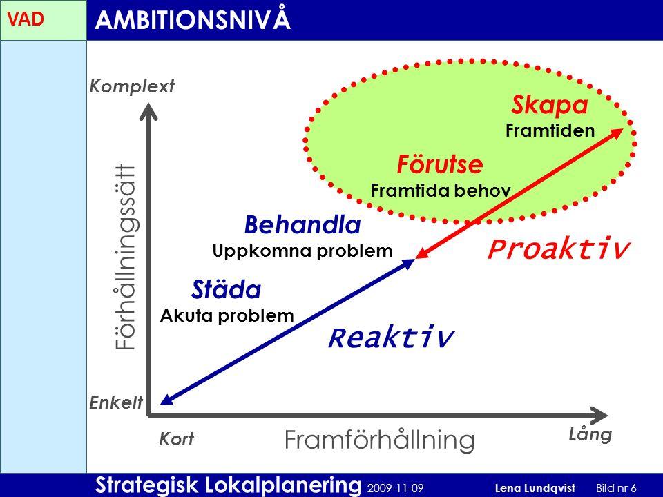 Strategisk Lokalplanering 2009-11-09 Lena Lundqvist Bild nr 6 Reaktiv Förhållningssätt Städa Akuta problem Komplext Behandla Uppkomna problem Förutse