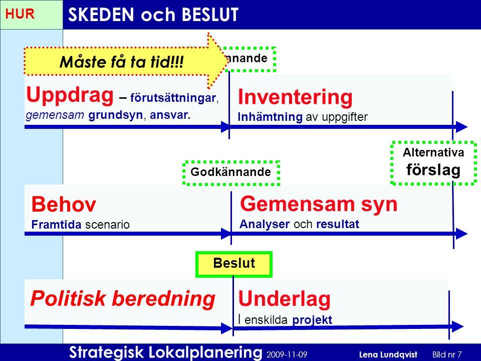 Strategisk Lokalplanering 2009-11-09 Lena Lundqvist Bild nr 7 Behov Framtida scenario Gemensam syn Analyser och resultat Uppdrag – förutsättningar, ge