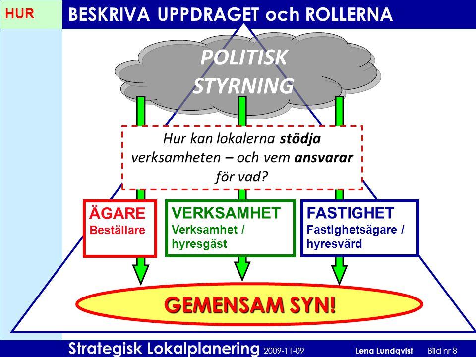 Strategisk Lokalplanering 2009-11-09 Lena Lundqvist Bild nr 9 ÄGARE Strategiska planer, behov, prioriteringar, kommunikation FASTIGHETSÄGARE Fastighetsfrågor UPPDRAGSGIVARE POLITIK VERKSAMHET Verksamhetskunskap Kommitte Beredning Nämnd ÖVRIGA: Efter behov Gemensam PROJEKTANSVARIG Fördelar och samordnar arbetet STYRGRUPP Politisk förankring, styra och stödja processen LEDNINGSGRUPP Leda processen ORGANISATION och ANSVAR VEM