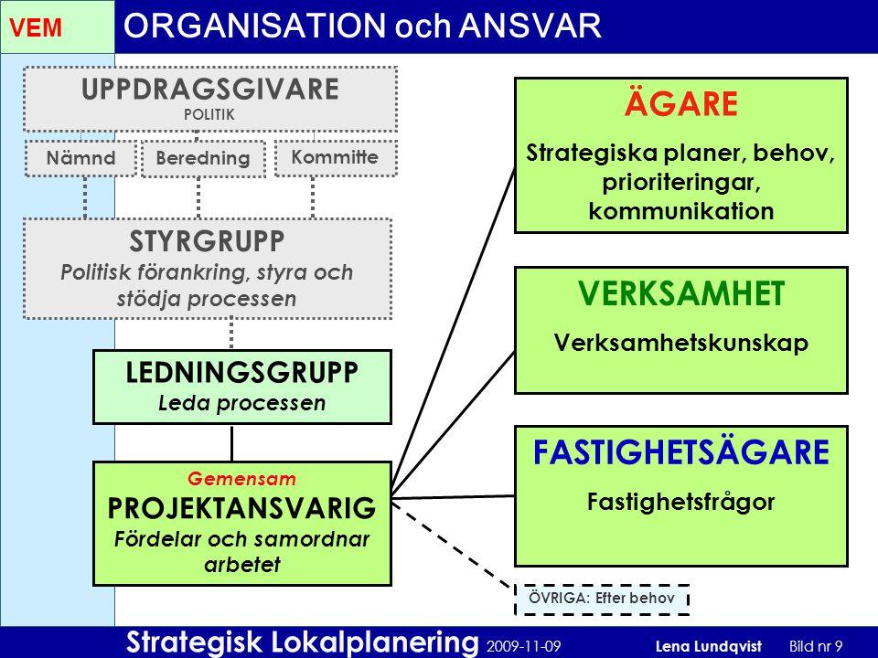 Strategisk Lokalplanering 2009-11-09 Lena Lundqvist Bild nr 9 ÄGARE Strategiska planer, behov, prioriteringar, kommunikation FASTIGHETSÄGARE Fastighet