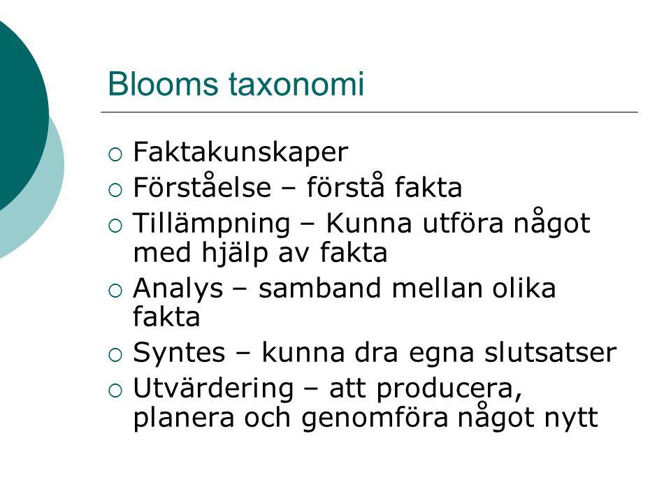 Blooms taxonomi  Faktakunskaper  Förståelse – förstå fakta  Tillämpning – Kunna utföra något med hjälp av fakta  Analys – samband mellan olika fakta  Syntes – kunna dra egna slutsatser  Utvärdering – att producera, planera och genomföra något nytt