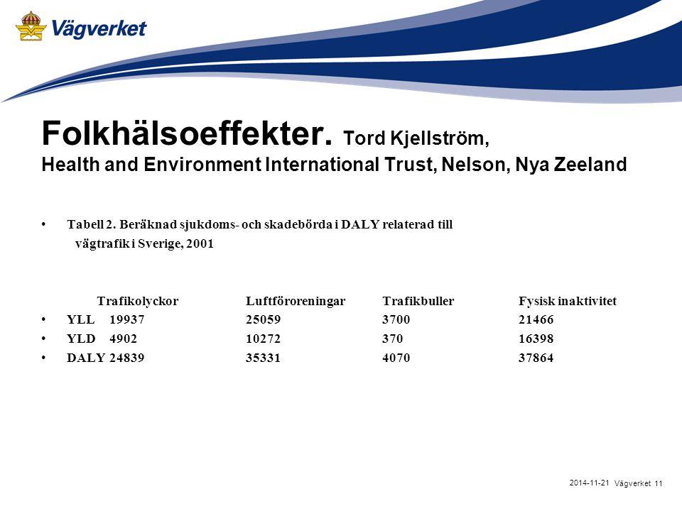 Folkhälsoeffekter. Tord Kjellström, Health and Environment International Trust, Nelson, Nya Zeeland Tabell 2. Beräknad sjukdoms- och skadebörda i DALY