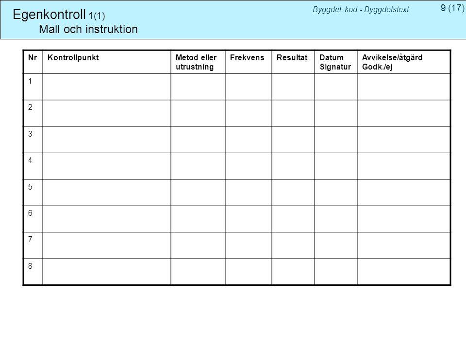 9(17) Byggdel: kod - Byggdelstext Egenkontroll 1(1) Mall och instruktion NrKontrollpunktMetod eller utrustning FrekvensResultatDatum Signatur Avvikels