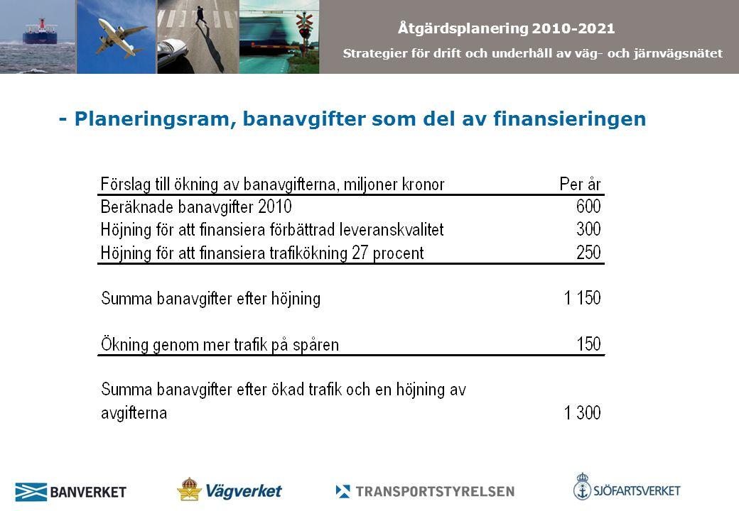 Åtgärdsplanering 2010-2021 Strategier för drift och underhåll av väg- och järnvägsnätet - Planeringsram, banavgifter som del av finansieringen