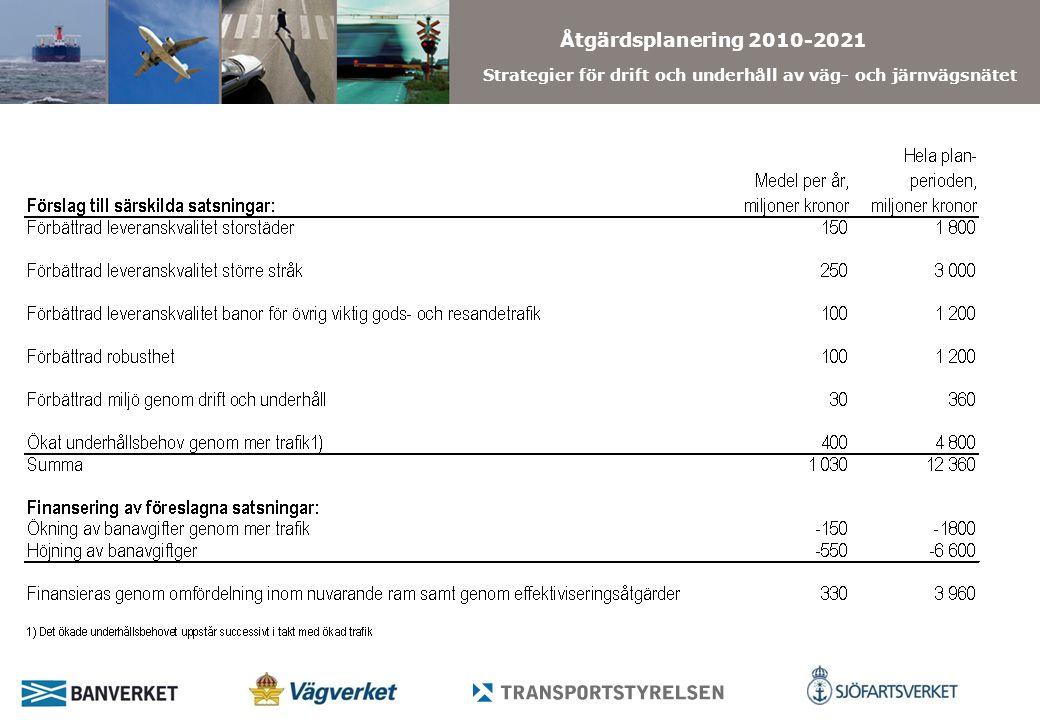 Åtgärdsplanering 2010-2021 Strategier för drift och underhåll av väg- och järnvägsnätet