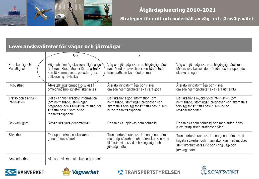 Åtgärdsplanering 2010-2021 Strategier för drift och underhåll av väg- och järnvägsnätet Leveranskvaliteter för vägar och järnvägar Bas+++ Framkomlighet/ Punktlighet Väg och järnväg ska vara tillgängliga året runt.