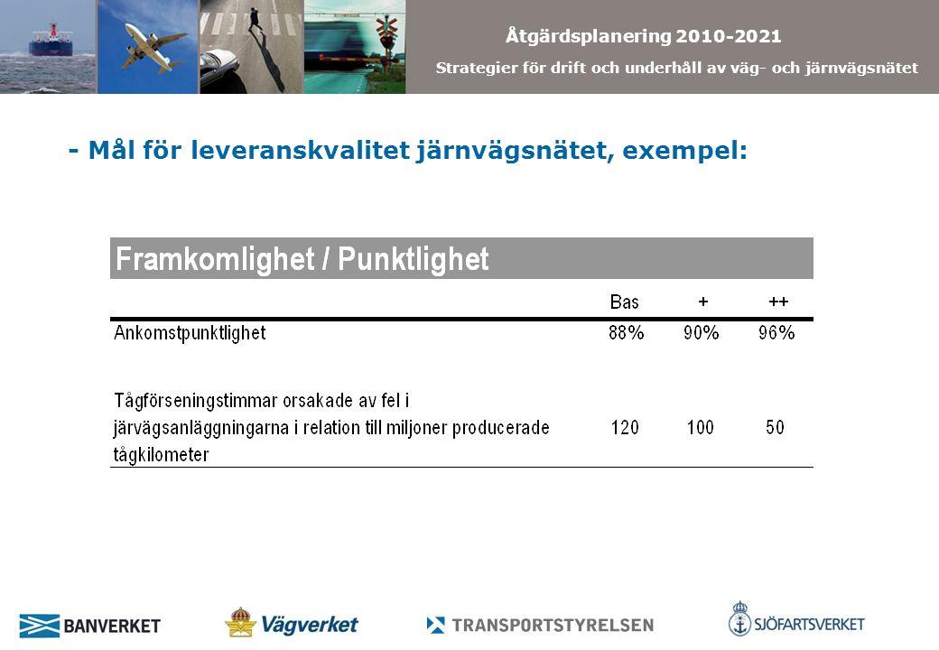 Åtgärdsplanering 2010-2021 Strategier för drift och underhåll av väg- och järnvägsnätet - Mål för leveranskvalitet järnvägsnätet, exempel: