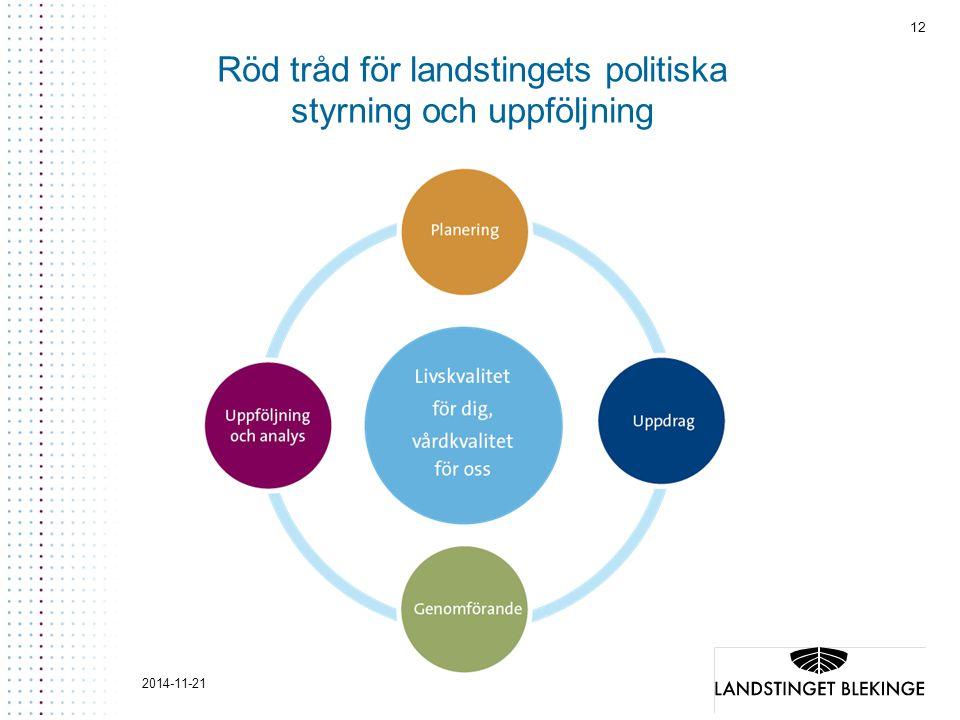 12 2014-11-21 Röd tråd för landstingets politiska styrning och uppföljning