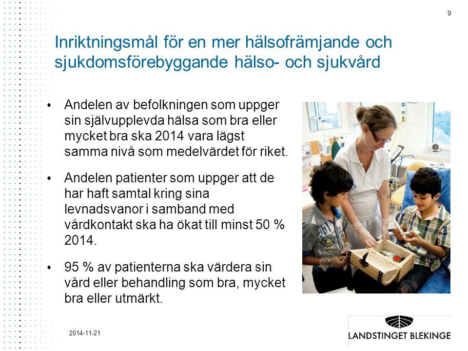 9 2014-11-21 Inriktningsmål för en mer hälsofrämjande och sjukdomsförebyggande hälso- och sjukvård Andelen av befolkningen som uppger sin självupplevd