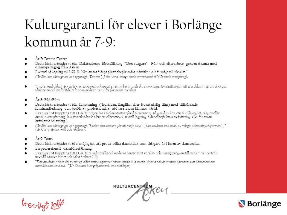 """Kulturgaranti för elever i Borlänge kommun år 7-9: År 7: Drama/Teater Detta läsår erbjuder vi bla.: Dalateaterns föreställning """"Den svagare"""". För- och"""