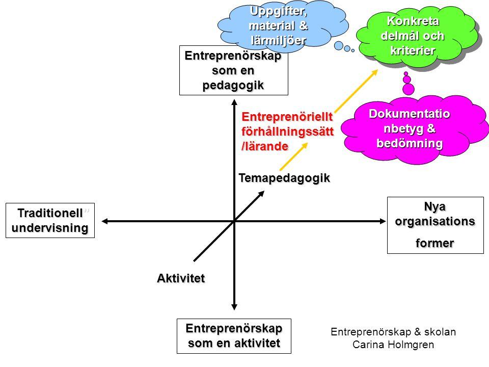 """Traditionell"""" undervisning """"Traditionell"""" undervisning Nya organisations former Entreprenörskap som en aktivitet Entreprenörskap som en pedagogik Akti"""