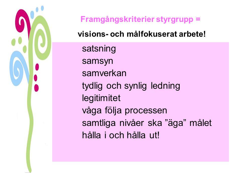 Mål Barn och ungdomar i Söderhamns förskolor och skolor skall vid projektets slut möta lärandemiljöer som uppmuntrar dem att utvecklas till entreprenöriella individer.