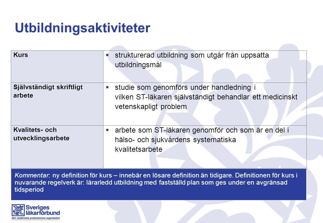 Utbildningsaktiviteter Kurs  strukturerad utbildning som utgår från uppsatta utbildningsmål Självständigt skriftligt arbete  studie som genomförs un