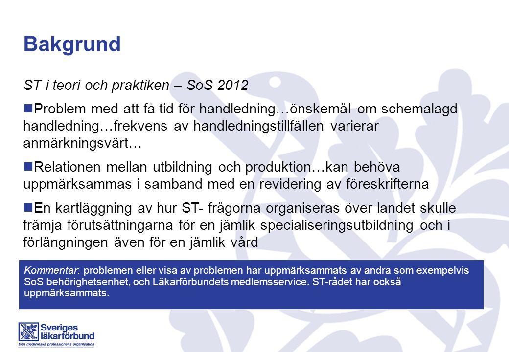 Bakgrund ST i teori och praktiken – SoS 2012 Problem med att få tid för handledning…önskemål om schemalagd handledning…frekvens av handledningstillfäl