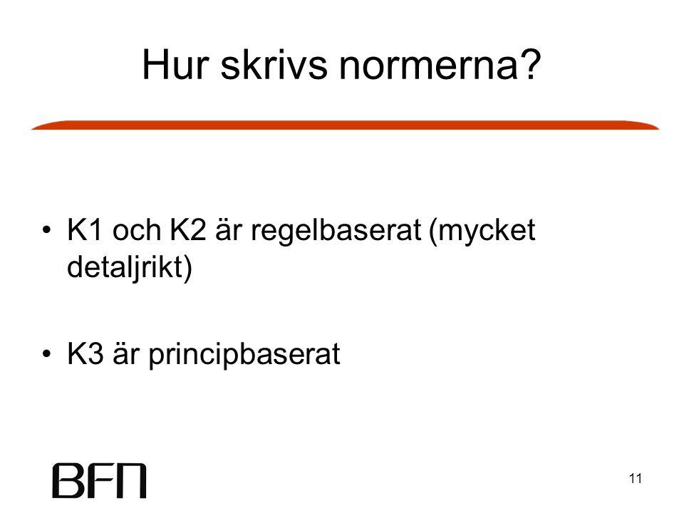 11 Hur skrivs normerna? K1 och K2 är regelbaserat (mycket detaljrikt) K3 är principbaserat