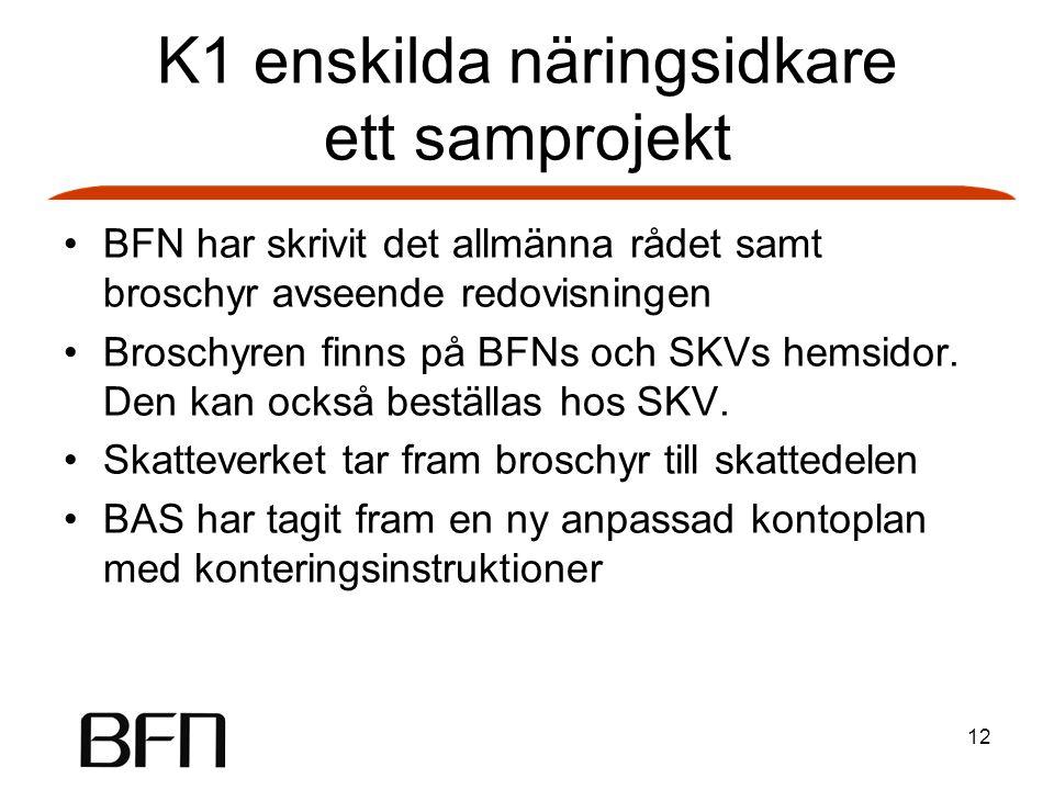 12 K1 enskilda näringsidkare ett samprojekt BFN har skrivit det allmänna rådet samt broschyr avseende redovisningen Broschyren finns på BFNs och SKVs hemsidor.