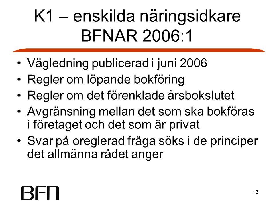 13 K1 – enskilda näringsidkare BFNAR 2006:1 Vägledning publicerad i juni 2006 Regler om löpande bokföring Regler om det förenklade årsbokslutet Avgränsning mellan det som ska bokföras i företaget och det som är privat Svar på oreglerad fråga söks i de principer det allmänna rådet anger