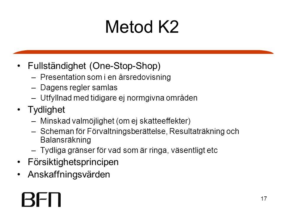 17 Metod K2 Fullständighet (One-Stop-Shop) –Presentation som i en årsredovisning –Dagens regler samlas –Utfyllnad med tidigare ej normgivna områden Ty