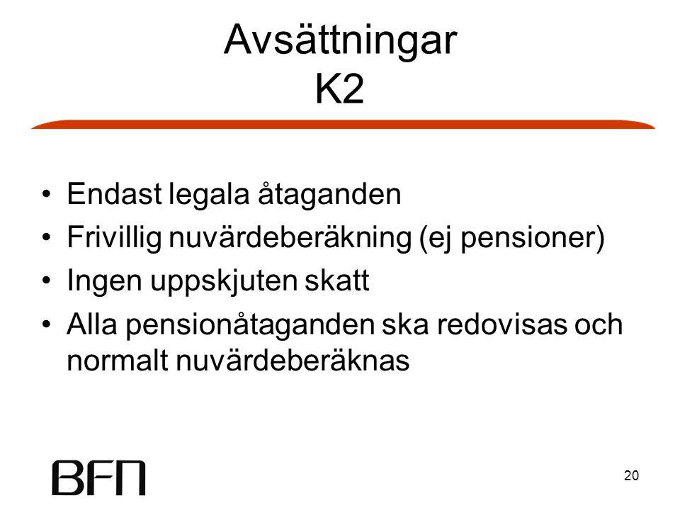 20 Avsättningar K2 Endast legala åtaganden Frivillig nuvärdeberäkning (ej pensioner) Ingen uppskjuten skatt Alla pensionåtaganden ska redovisas och normalt nuvärdeberäknas