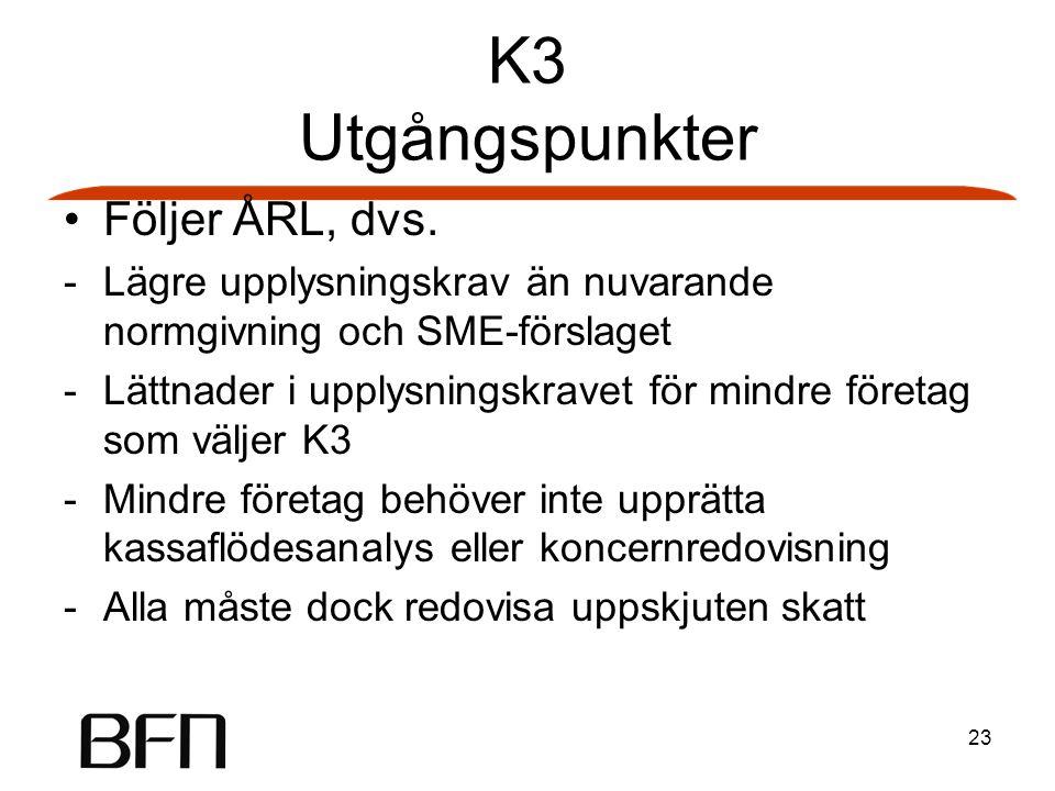 23 K3 Utgångspunkter Följer ÅRL, dvs.