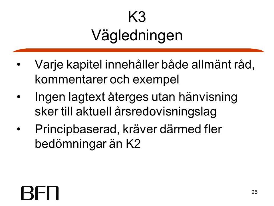 25 K3 Vägledningen Varje kapitel innehåller både allmänt råd, kommentarer och exempel Ingen lagtext återges utan hänvisning sker till aktuell årsredovisningslag Principbaserad, kräver därmed fler bedömningar än K2