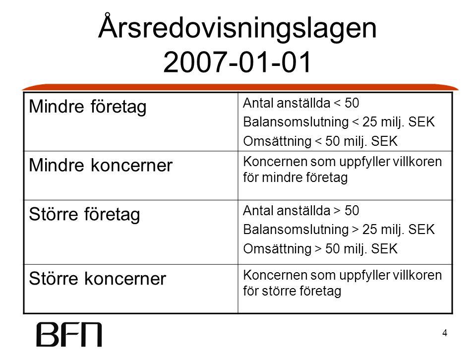 4 Årsredovisningslagen 2007-01-01 Mindre företag Antal anställda < 50 Balansomslutning < 25 milj. SEK Omsättning < 50 milj. SEK Mindre koncerner Konce