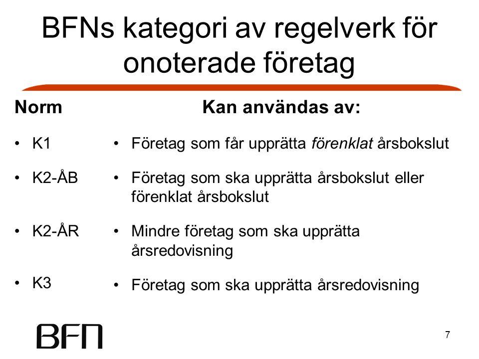 7 BFNs kategori av regelverk för onoterade företag Norm K1 K2-ÅB K2-ÅR K3 Kan användas av: Företag som får upprätta förenklat årsbokslut Företag som ska upprätta årsbokslut eller förenklat årsbokslut Mindre företag som ska upprätta årsredovisning Företag som ska upprätta årsredovisning