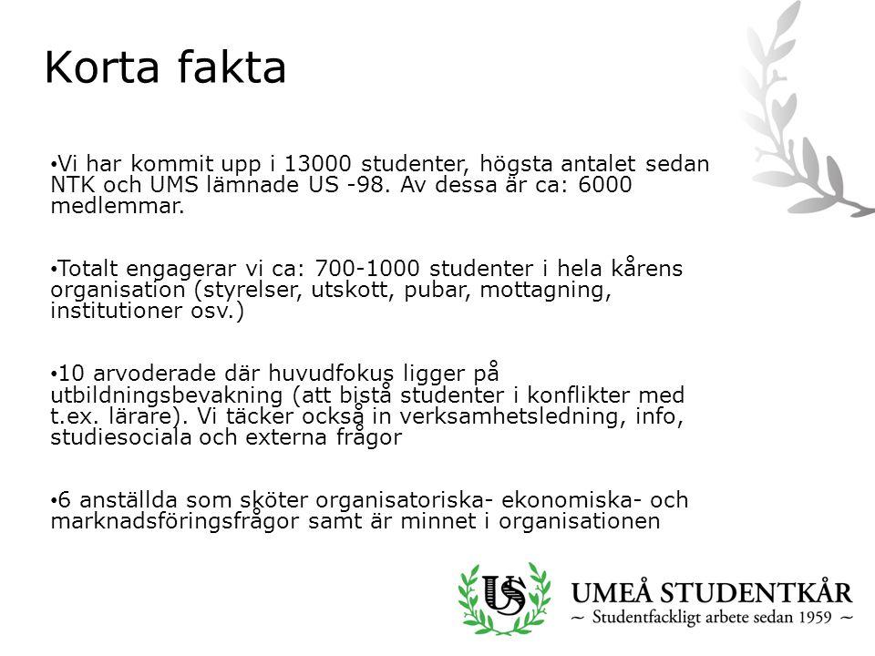 Korta fakta Vi har kommit upp i 13000 studenter, högsta antalet sedan NTK och UMS lämnade US -98.