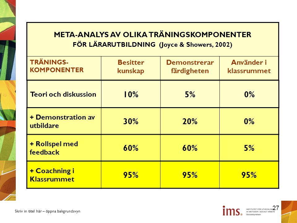 Skriv in titel här – öppna bakgrundsvyn META-ANALYS AV OLIKA TRÄNINGSKOMPONENTER FÖR LÄRARUTBILDNING (Joyce & Showers, 2002) TRÄNINGS- KOMPONENTER Besitter kunskap Demonstrerar färdigheten Använder i klassrummet + Coachning i Klassrummet 95% + Rollspel med feedback 60% 5% + Demonstration av utbildare 30%20%0% Teori och diskussion 10%5%0% 27