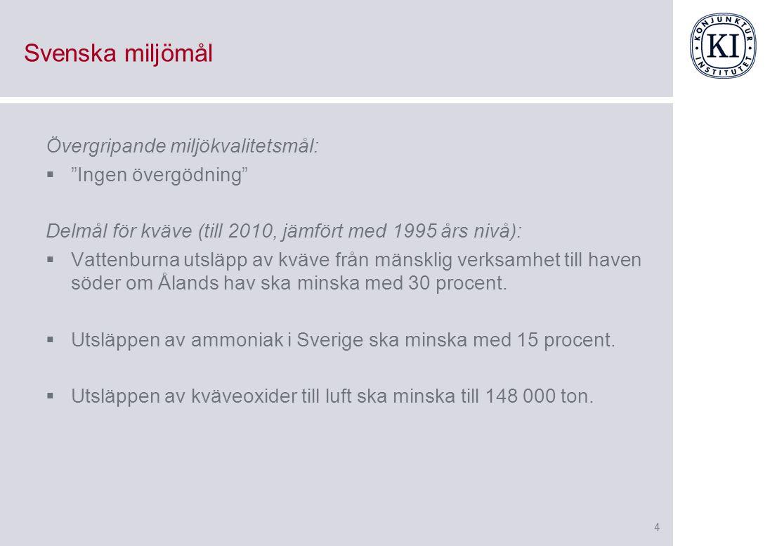4 Svenska miljömål Övergripande miljökvalitetsmål:  Ingen övergödning Delmål för kväve (till 2010, jämfört med 1995 års nivå):  Vattenburna utsläpp av kväve från mänsklig verksamhet till haven söder om Ålands hav ska minska med 30 procent.