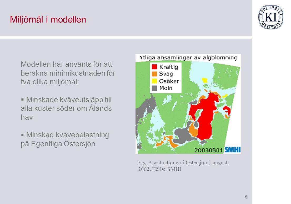 8 Miljömål i modellen Modellen har använts för att beräkna minimikostnaden för två olika miljömål:  Minskade kväveutsläpp till alla kuster söder om Ålands hav  Minskad kvävebelastning på Egentliga Östersjön Fig.