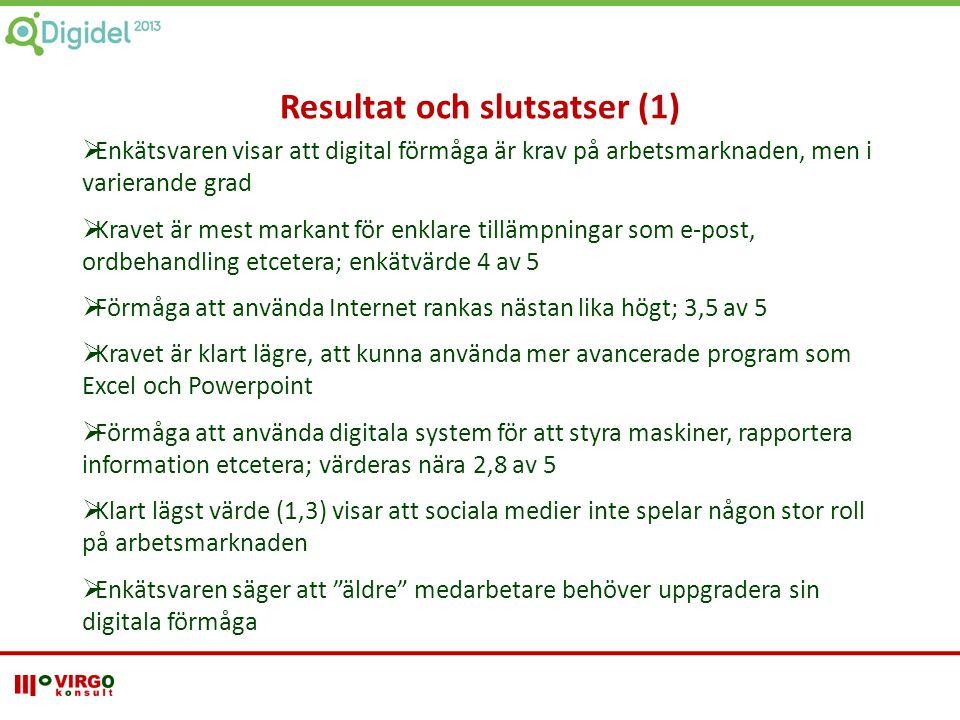 Resultat och slutsatser (1)  Enkätsvaren visar att digital förmåga är krav på arbetsmarknaden, men i varierande grad  Kravet är mest markant för enk