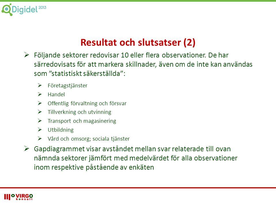 Resultat och slutsatser (2)  Följande sektorer redovisar 10 eller flera observationer. De har särredovisats för att markera skillnader, även om de in