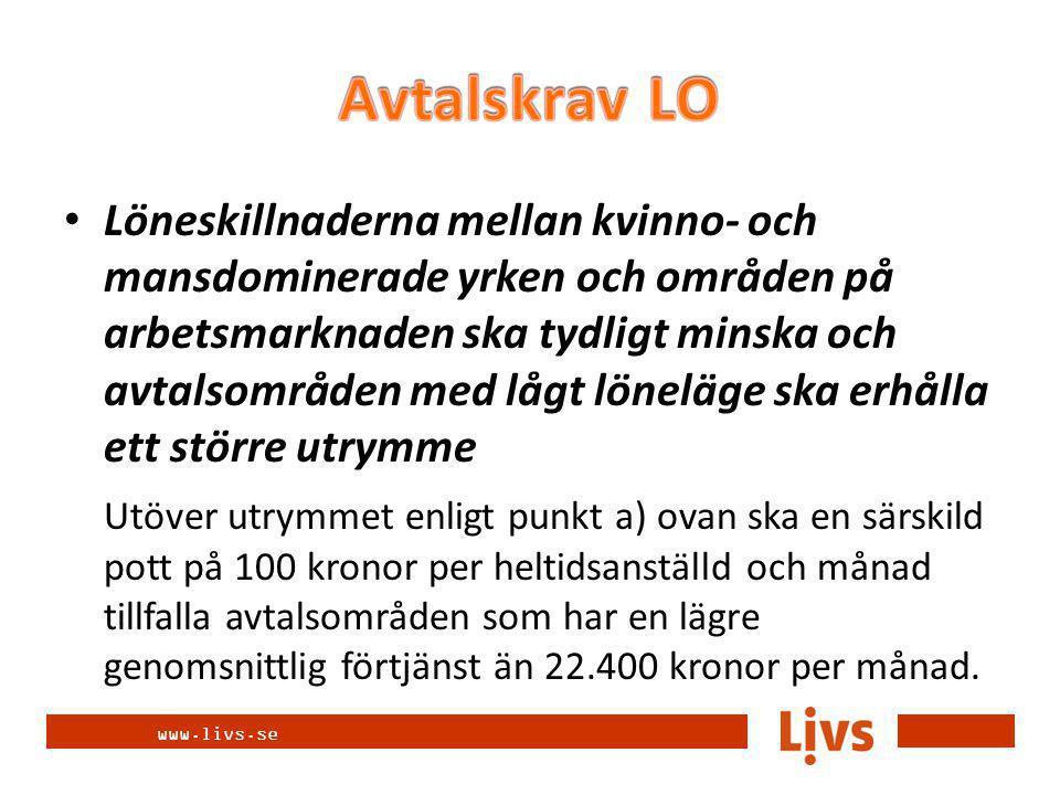 www.livs.se Föräldralön Föräldralön/ersättning ska utgå i sex månader och ge en inkomstutfyllnad upp till 90 procent av lönen, även på lönedelar över 10 prisbasbelopp.