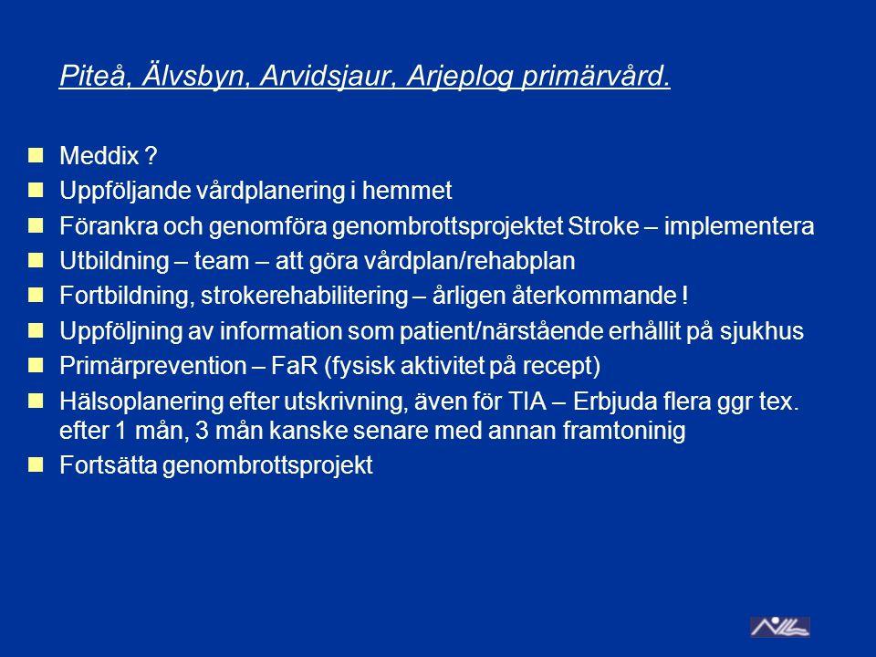 Piteå, Älvsbyn, Arvidsjaur, Arjeplog primärvård.Meddix .