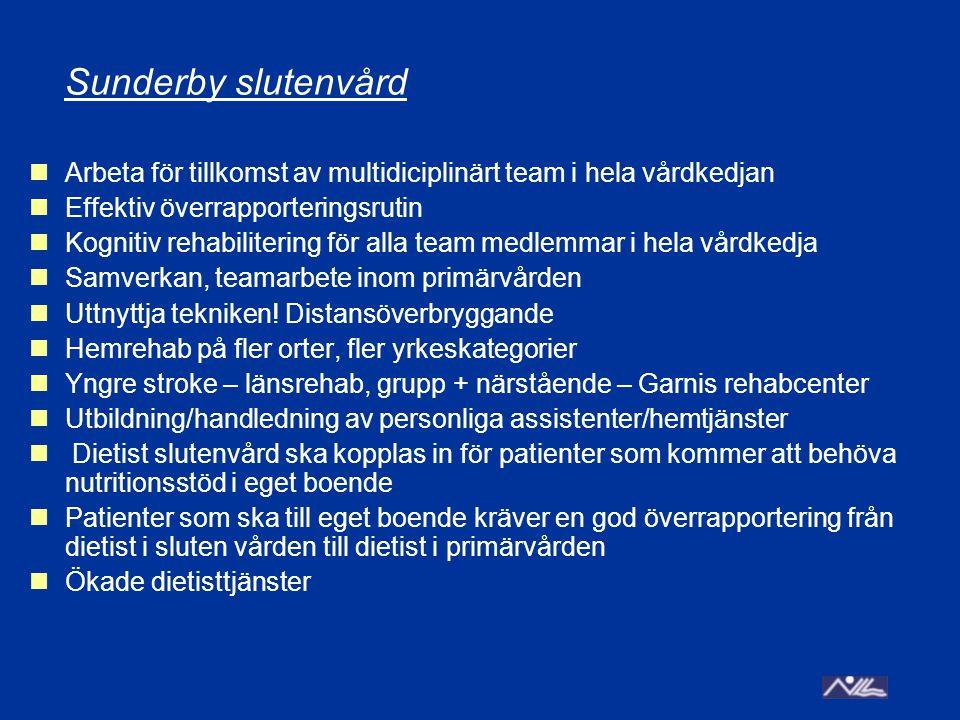 Sunderby slutenvård Arbeta för tillkomst av multidiciplinärt team i hela vårdkedjan Effektiv överrapporteringsrutin Kognitiv rehabilitering för alla team medlemmar i hela vårdkedja Samverkan, teamarbete inom primärvården Uttnyttja tekniken.