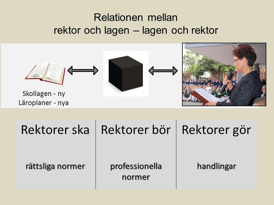 Skollagen - ny Läroplaner - nya Relationen mellan rektor och lagen – lagen och rektor Rektorer skaRektorer börRektorer gör rättsliga normer professionella normer handlingar