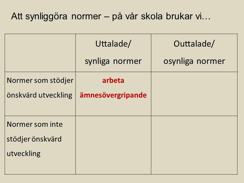 Uttalade/ synliga normer Outtalade/ osynliga normer Normer som stödjer önskvärd utveckling arbeta ämnesövergripande Normer som inte stödjer önskvärd u