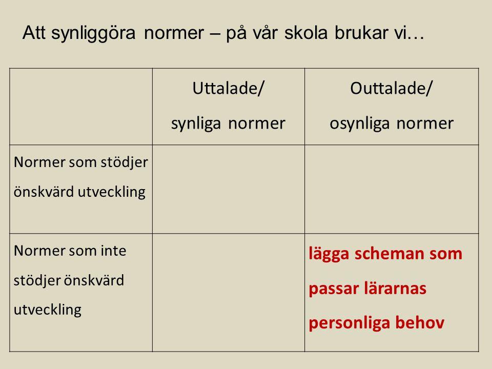 Uttalade/ synliga normer Outtalade/ osynliga normer Normer som stödjer önskvärd utveckling Normer som inte stödjer önskvärd utveckling lägga scheman s