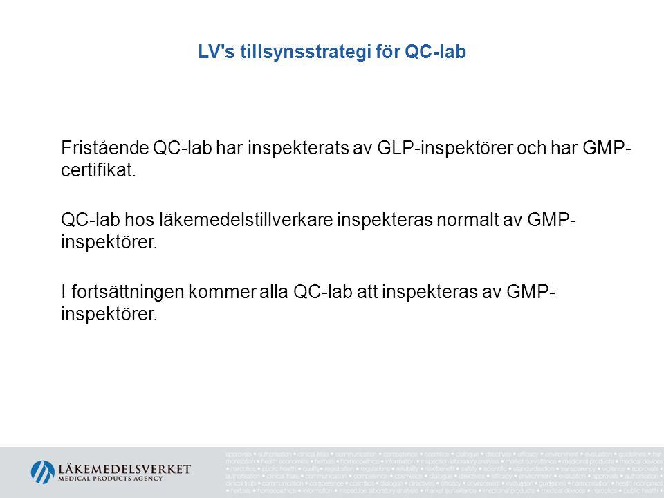 LV's tillsynsstrategi för QC-lab Fristående QC-lab har inspekterats av GLP-inspektörer och har GMP- certifikat. QC-lab hos läkemedelstillverkare inspe