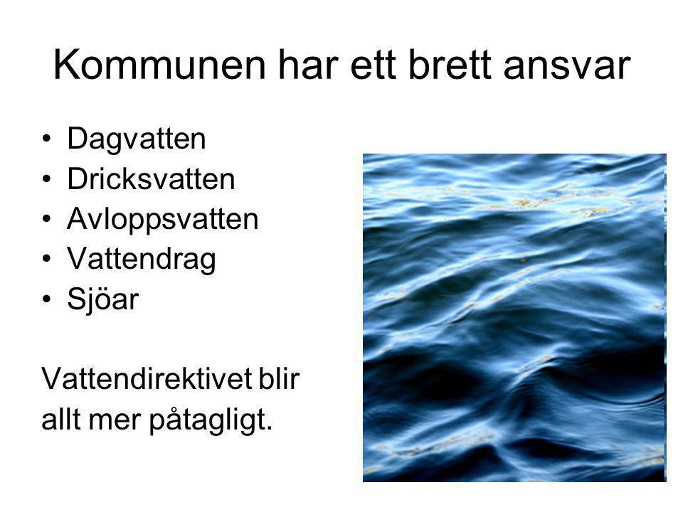 Kommunen har ett brett ansvar Dagvatten Dricksvatten Avloppsvatten Vattendrag Sjöar Vattendirektivet blir allt mer påtagligt.