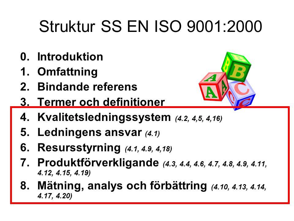 Struktur SS EN ISO 9001:2000 0.
