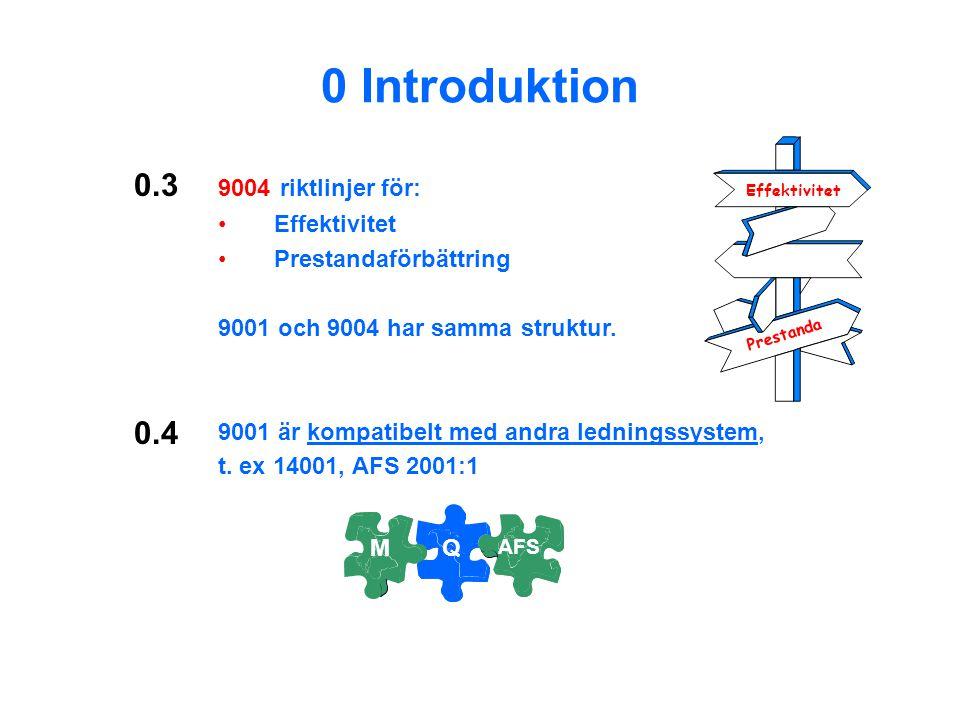 0 Introduktion 9004 riktlinjer för: Effektivitet Prestandaförbättring 9001 och 9004 har samma struktur.