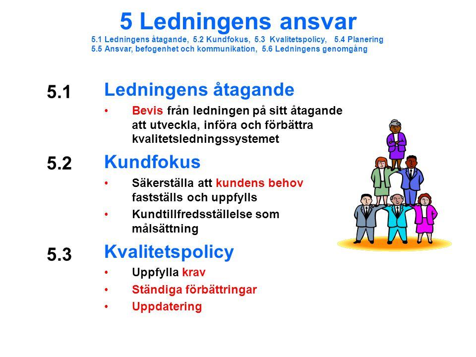 5.1 Ledningens åtagande Bevis från ledningen på sitt åtagande att utveckla, införa och förbättra kvalitetsledningssystemet Kundfokus Säkerställa att kundens behov fastställs och uppfylls Kundtillfredsställelse som målsättning Kvalitetspolicy Uppfylla krav Ständiga förbättringar Uppdatering 5.2 5 Ledningens ansvar 5.1 Ledningens åtagande, 5.2 Kundfokus, 5.3 Kvalitetspolicy, 5.4 Planering 5.5 Ansvar, befogenhet och kommunikation, 5.6 Ledningens genomgång 5.3