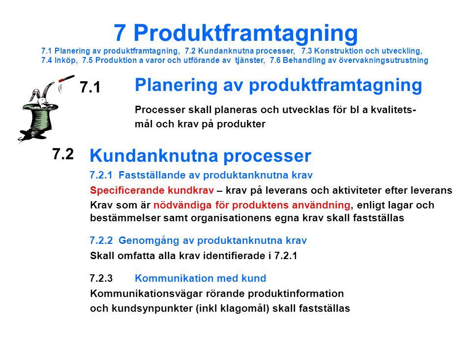 Planering av produktframtagning Processer skall planeras och utvecklas för bl akvalitets- mål och krav på produkter Kundanknutna processer 7.2.1 Fastställande av produktanknutna krav Specificerande kundkrav – krav på leverans och aktiviteter efter leverans Krav som är nödvändiga för produktens användning, enligt lagar och bestämmelser samt organisationens egna krav skall fastställas 7.2.2 Genomgång av produktanknutna krav Skall omfatta alla krav identifierade i 7.2.1 7.2.3Kommunikation med kund Kommunikationsvägar rörande produktinformation och kundsynpunkter (inkl klagomål) skall fastställas 7.1 7.2 7 Produktframtagning 7.1 Planering av produktframtagning, 7.2 Kundanknutna processer, 7.3 Konstruktion och utveckling, 7.4 Inköp, 7.5 Produktion a varor och utförande av tjänster, 7.6 Behandling av övervakningsutrustning