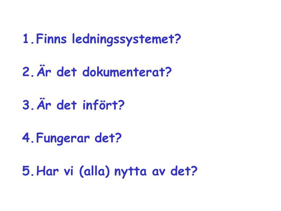 1.Finns ledningssystemet.2.Är det dokumenterat. 3.Är det infört.