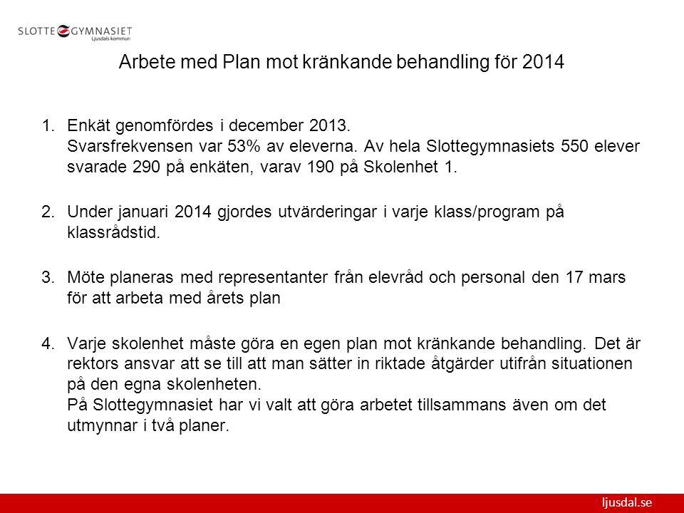 ljusdal.se Arbete med Plan mot kränkande behandling för 2014 1.Enkät genomfördes i december 2013.
