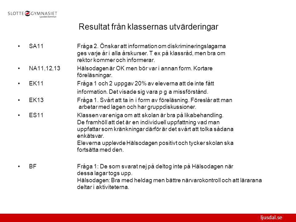 ljusdal.se Resultat från klassernas utvärderingar SA11Fråga 2.