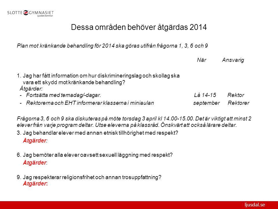 ljusdal.se Dessa områden behöver åtgärdas 2014 Plan mot kränkande behandling för 2014 ska göras utifrån frågorna 1, 3, 6 och 9 När Ansvarig 1.
