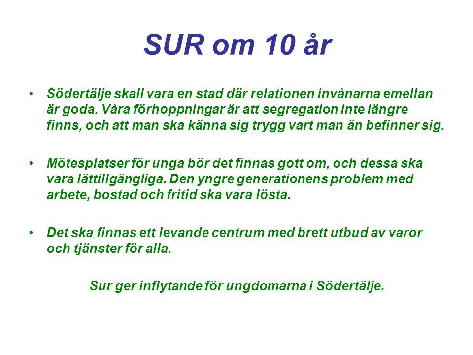 SUR om 10 år Södertälje skall vara en stad där relationen invånarna emellan är goda.